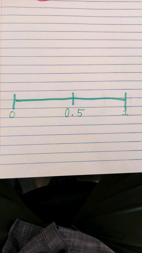 half number line
